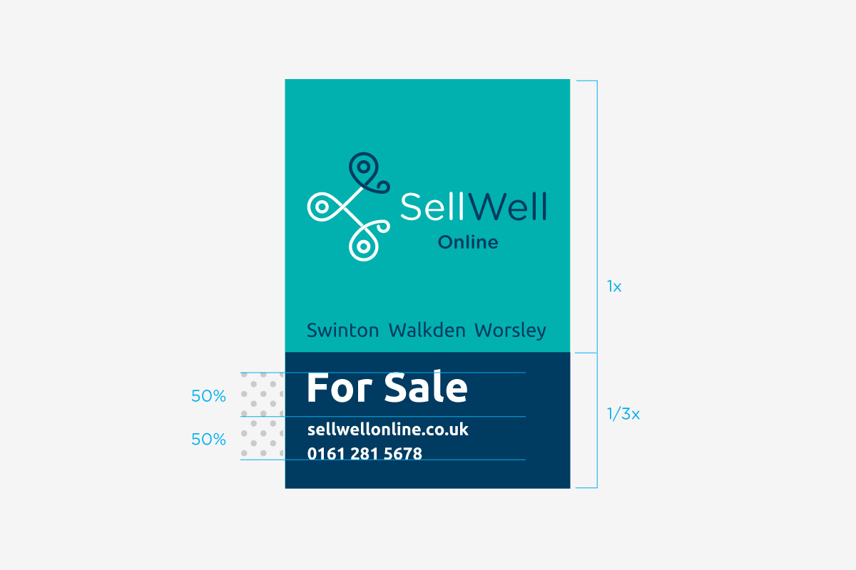SellWell Online Branding